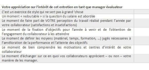 Entretien D Evaluation Comment S Y Preparer Monique Pierson